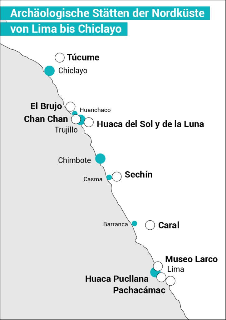 Peru Kulturen